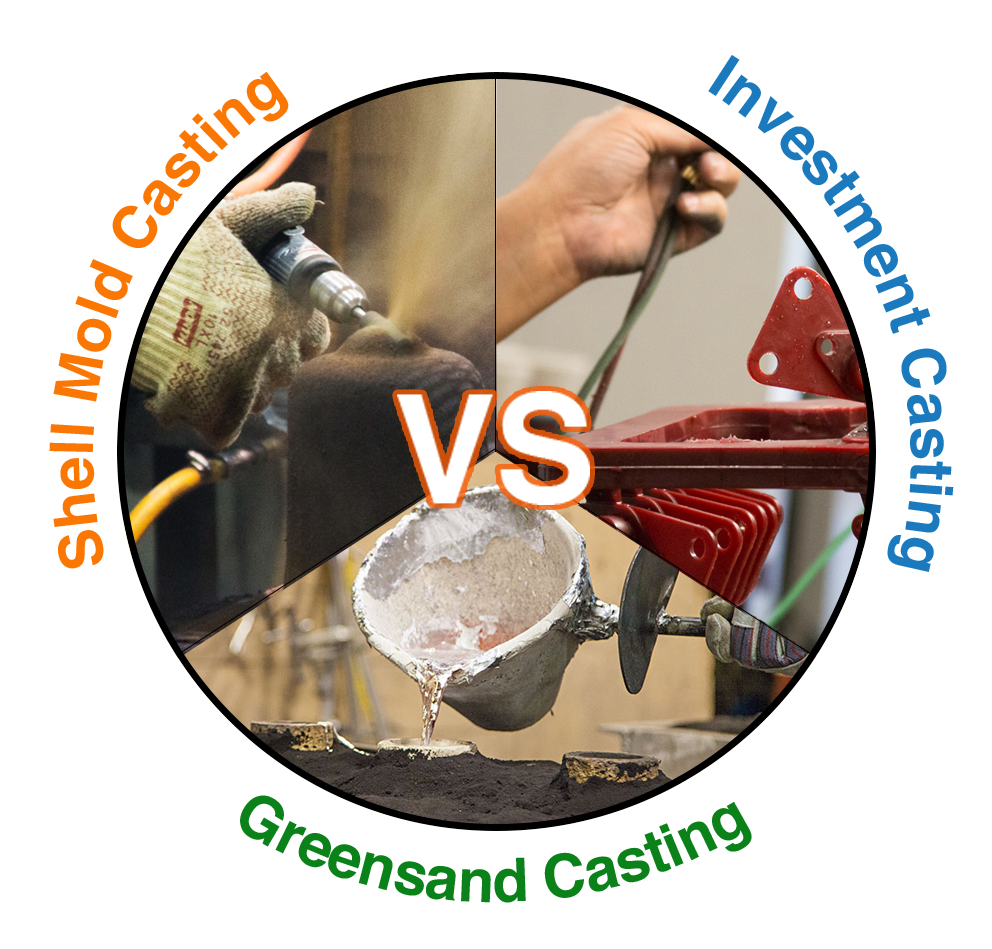 Shell mold casting VS Investment casting VS Greensand casting