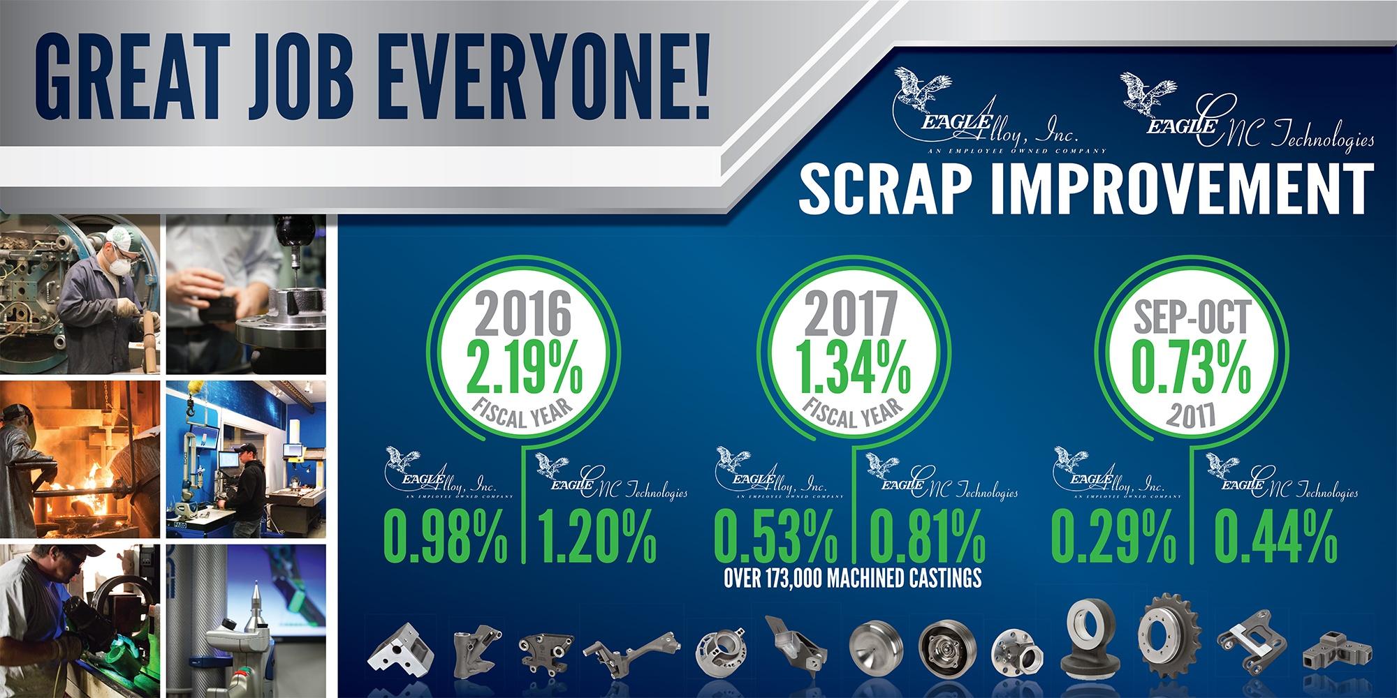 EA - ECT Scrap Improvement-web