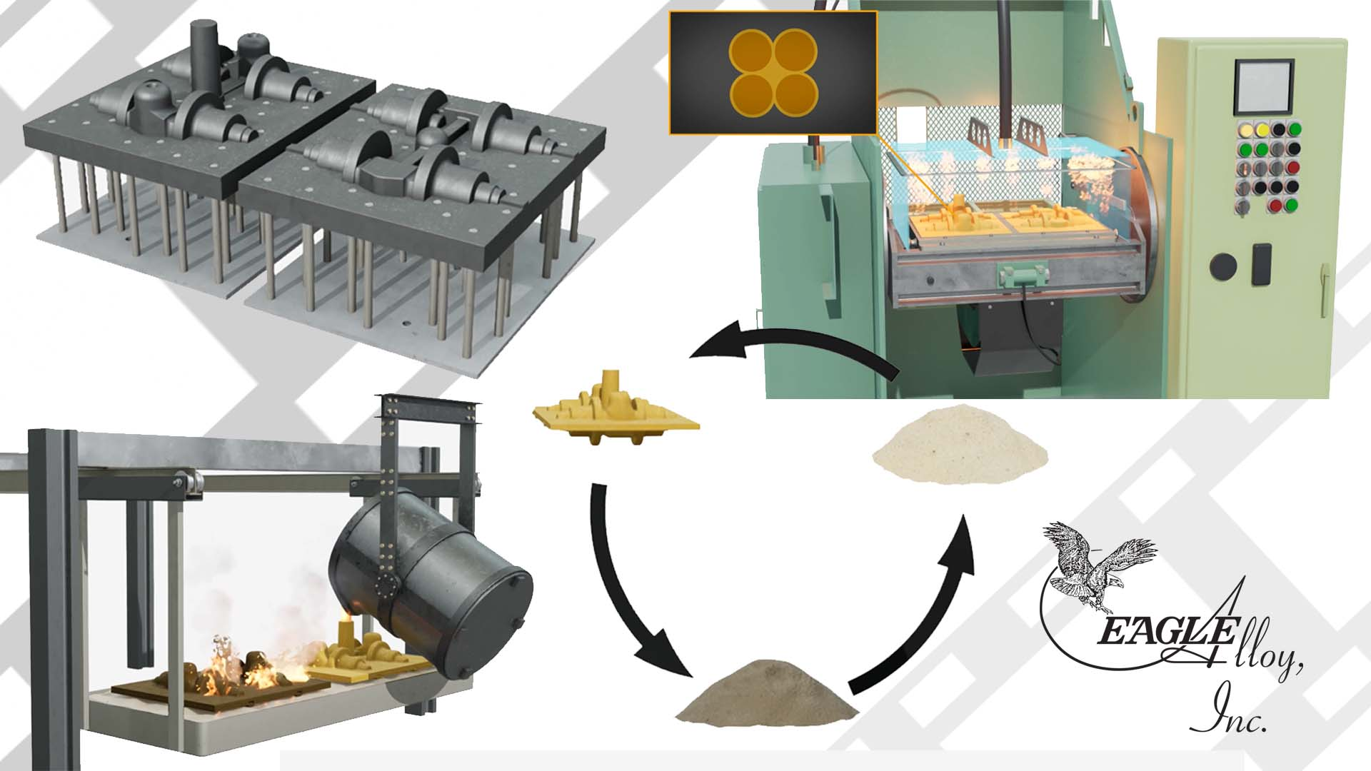New Video Resource: Shell Molding Process 3D Animation